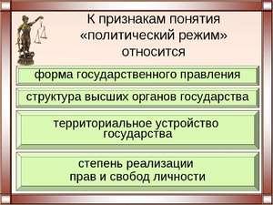 Типы политических режимов