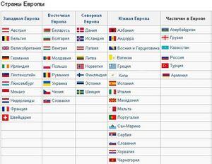 Страны и столицы Европы