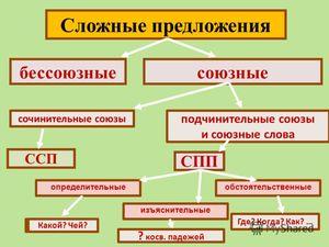 Армейские стихи и афоризмы ВКонтакте