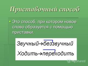 Методы словообразования