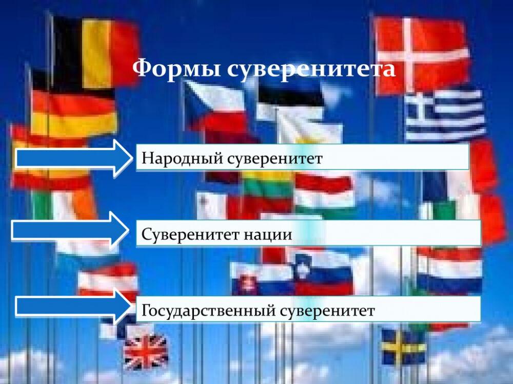 Суверенитет государства в современных условиях - презентация онлайн