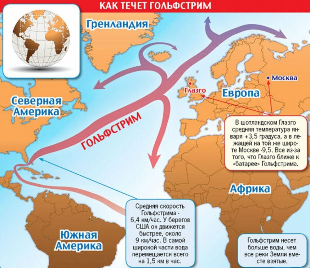 карта течений мирового океана (главный ключ)