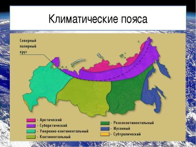 Урок + презентация по географии для 8 класса «Типы климата России»
