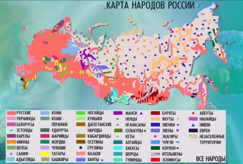 Какие народы проживают на территории России
