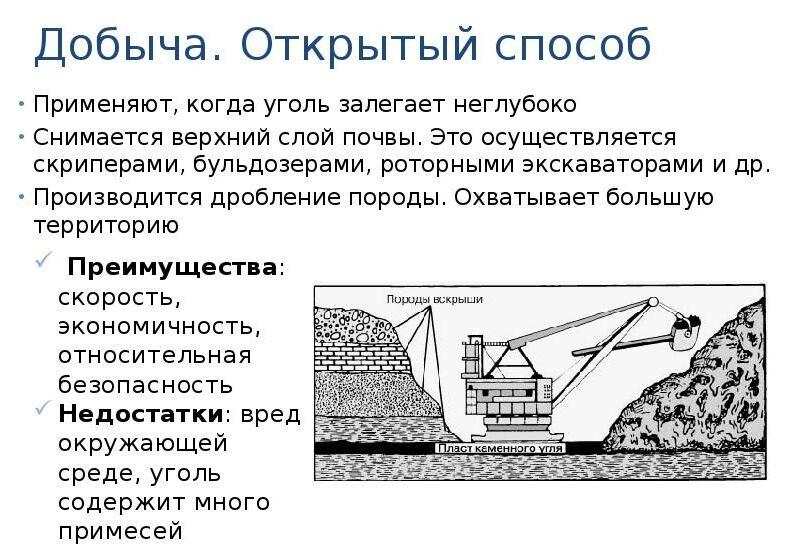 министерство энергетики и угольной промышленности