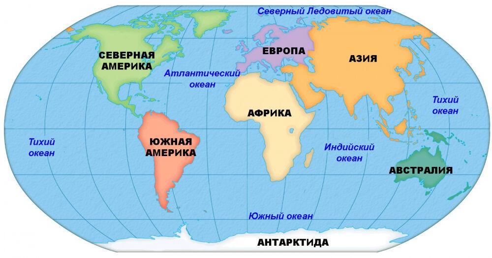 карта течений