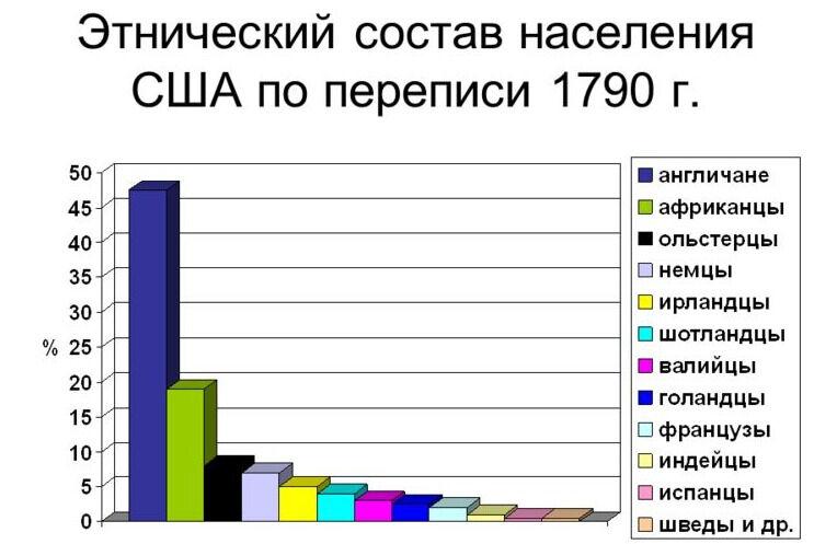 Презентация на тему: Прогноз численности населения Украины до 2051 ...
