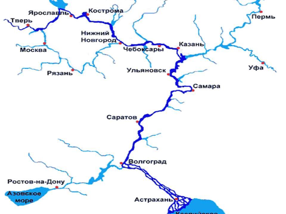 длина реки