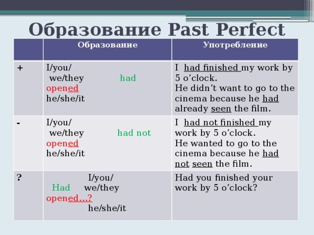 Презентация The Past Perfect Tense