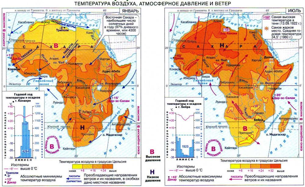 Конспект темы Африка: рельеф, природа, климат