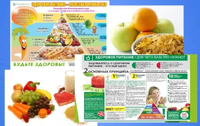 Здоровое питание в жизни современного человека (презентация)