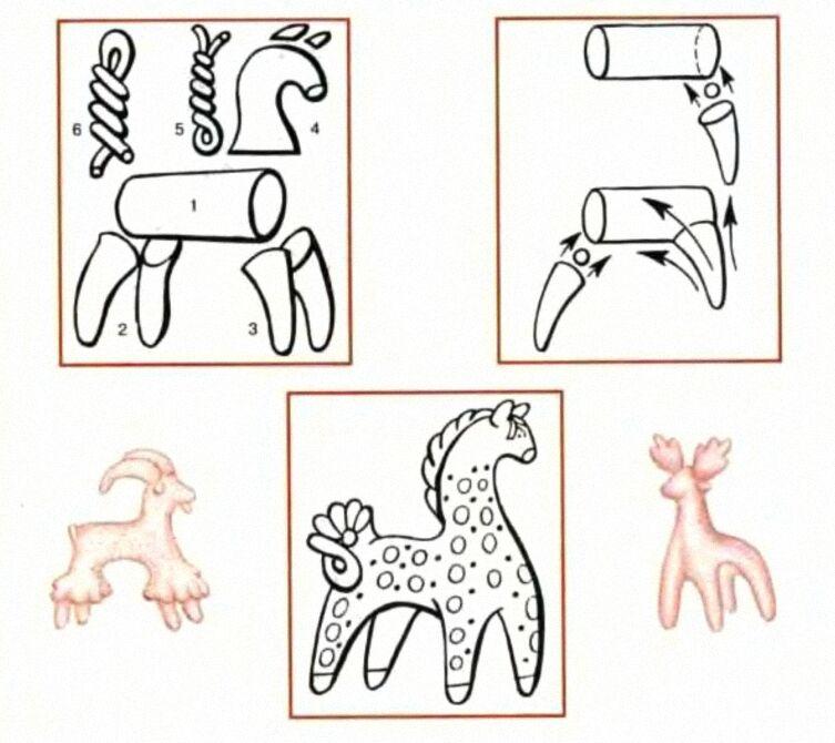 Как сделать дымковскую игрушку: барыня, барышня, лошадка