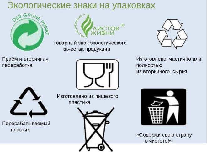 экологические знаки в картинках (главный ключ)