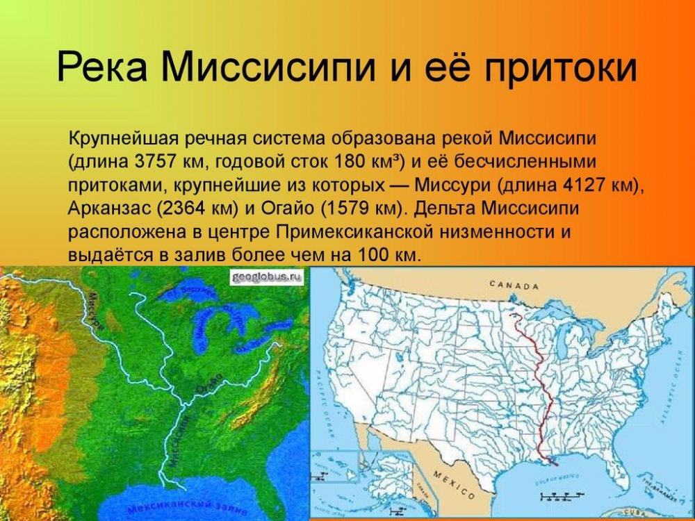 Рабочий материал к теме Комплексная характеристика реки Миссисипи