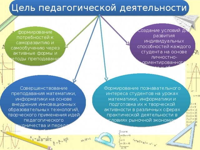 история профессии учитель (главный ключ)