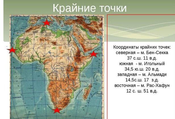 Презентация по географии на тему Африка (7 класс)