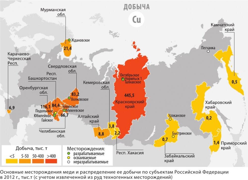 nedradv.ru Минерально-сырьевая база природных ресурсов России
