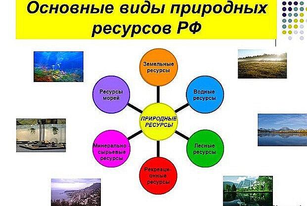 Природные ресурсы 2