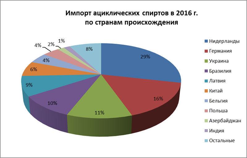 лесоизбыточные районы россии