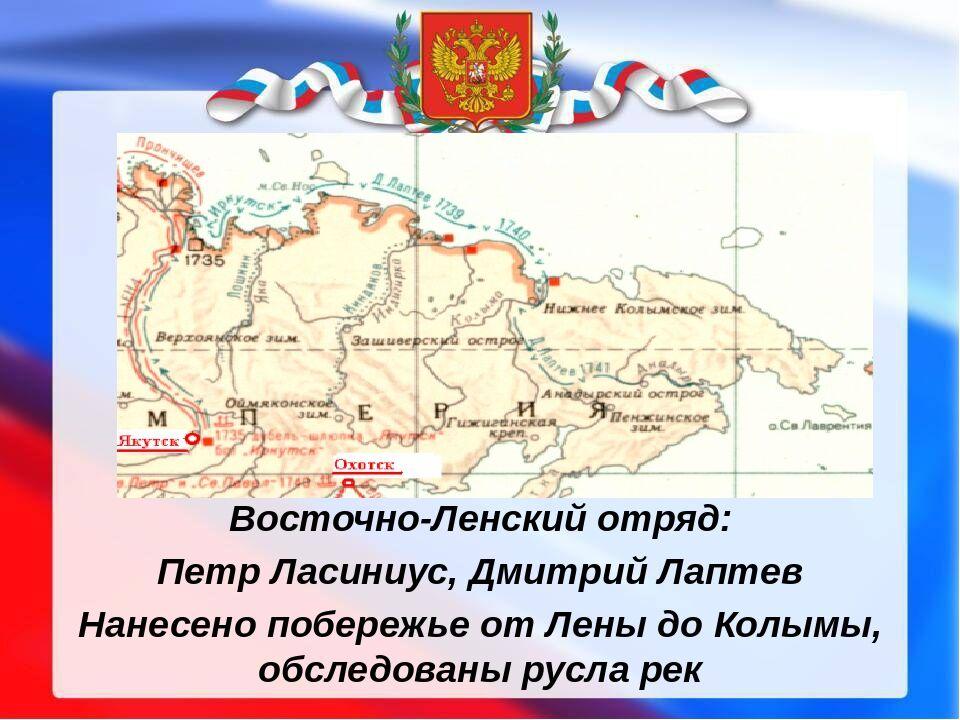 Презентация по географии для 8 класса Формирование территории России