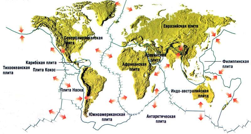 Теория движения и столкновения литосферных плит Земли