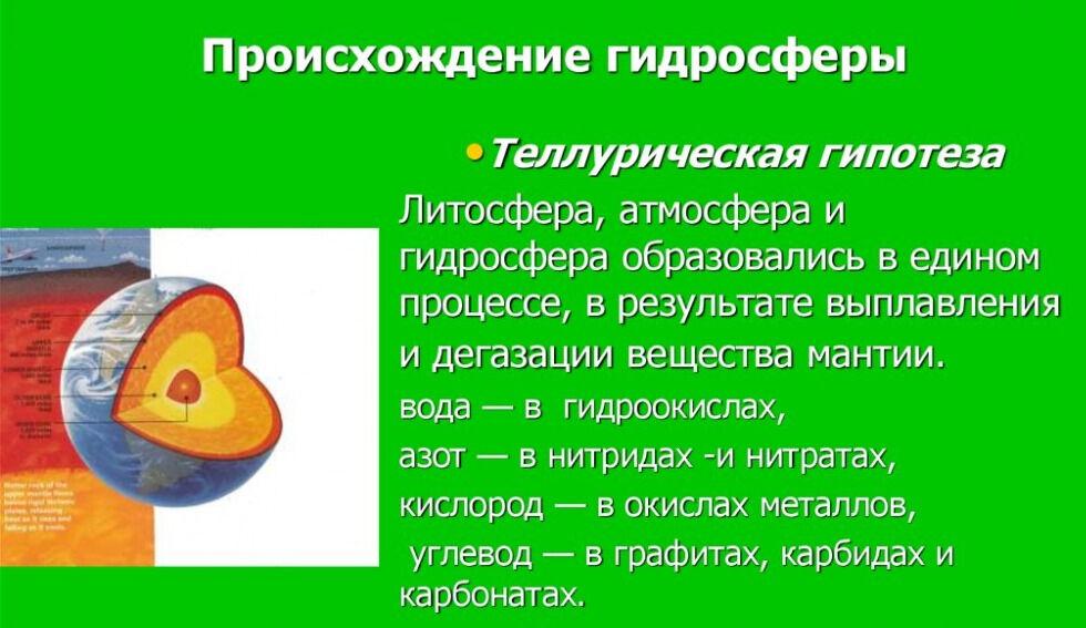 Учение о гидросфере - презентация онлайн