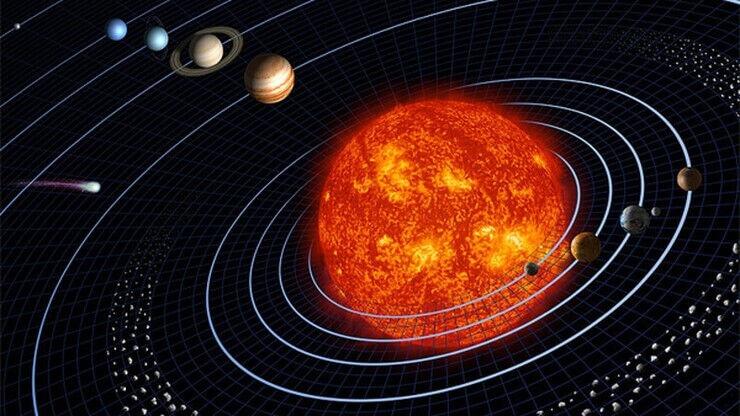 скорость земли вокруг своей оси