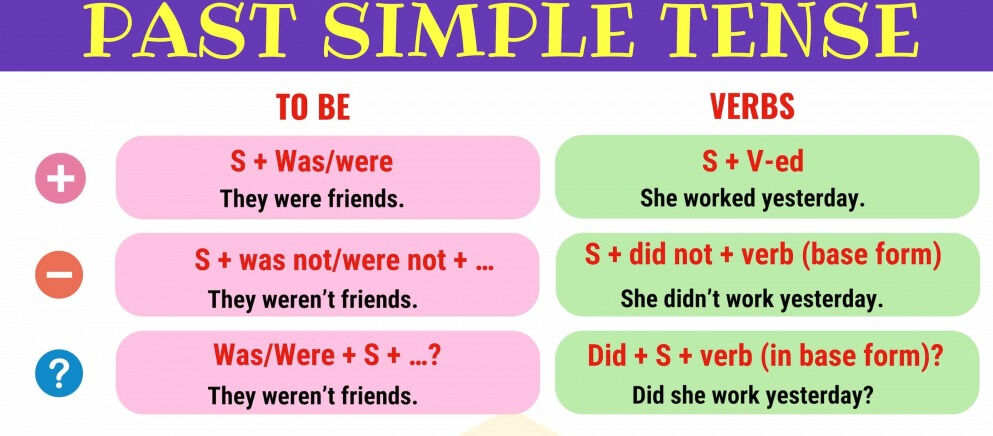 Past Simple Tense: Useful Rules and Examples - 7 E S L