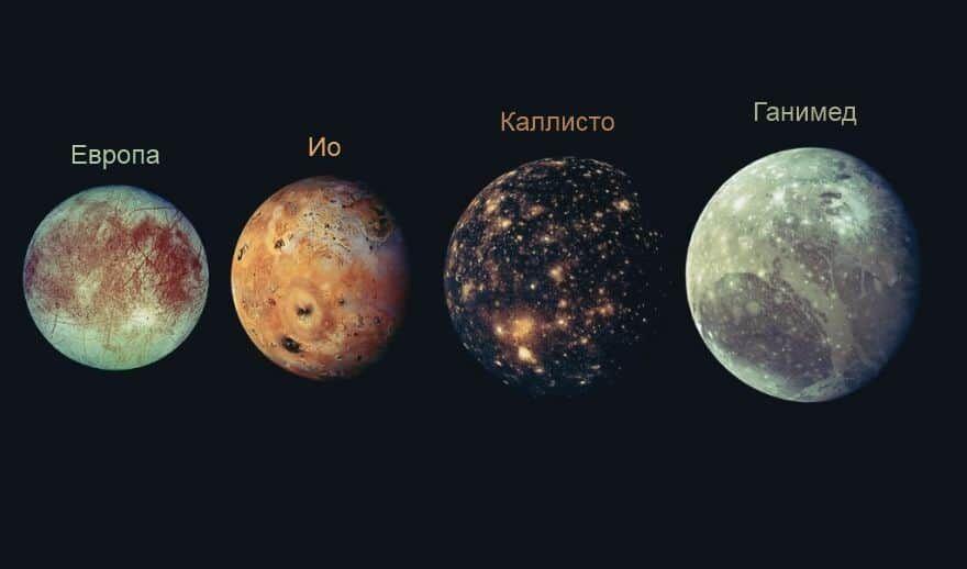 Спутники Юпитера - объяснение для детей