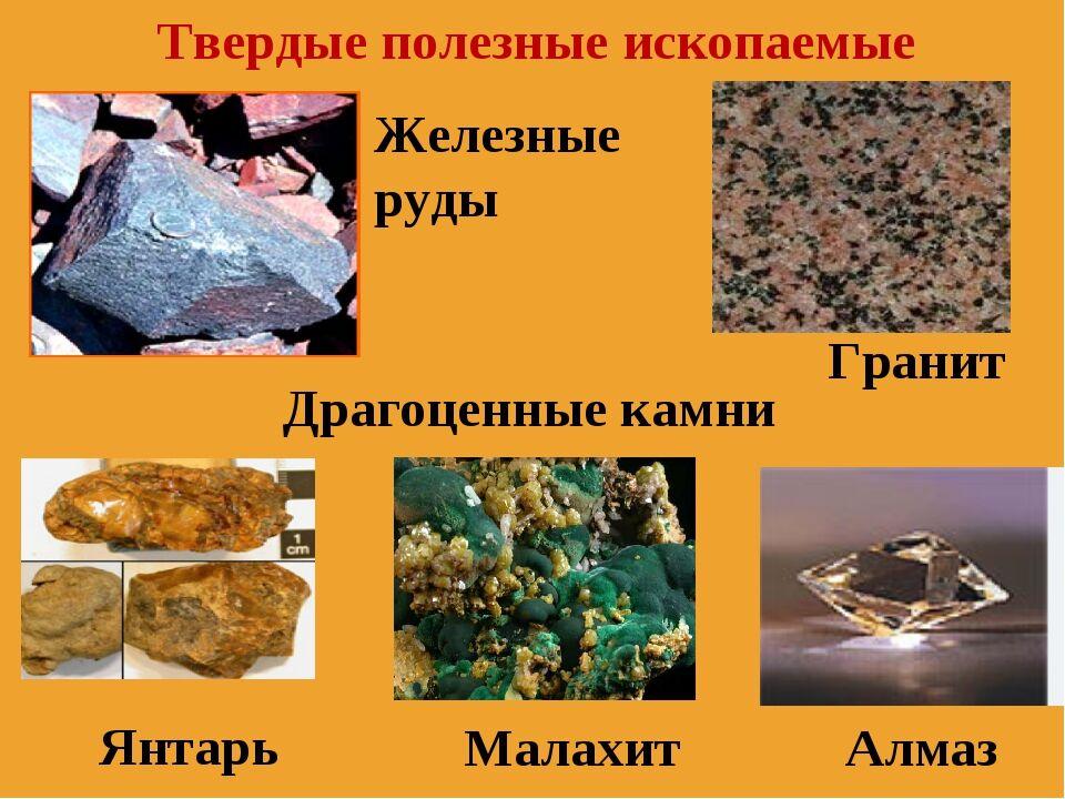Презентация по окружающему миру на темуПолезные ископаемые