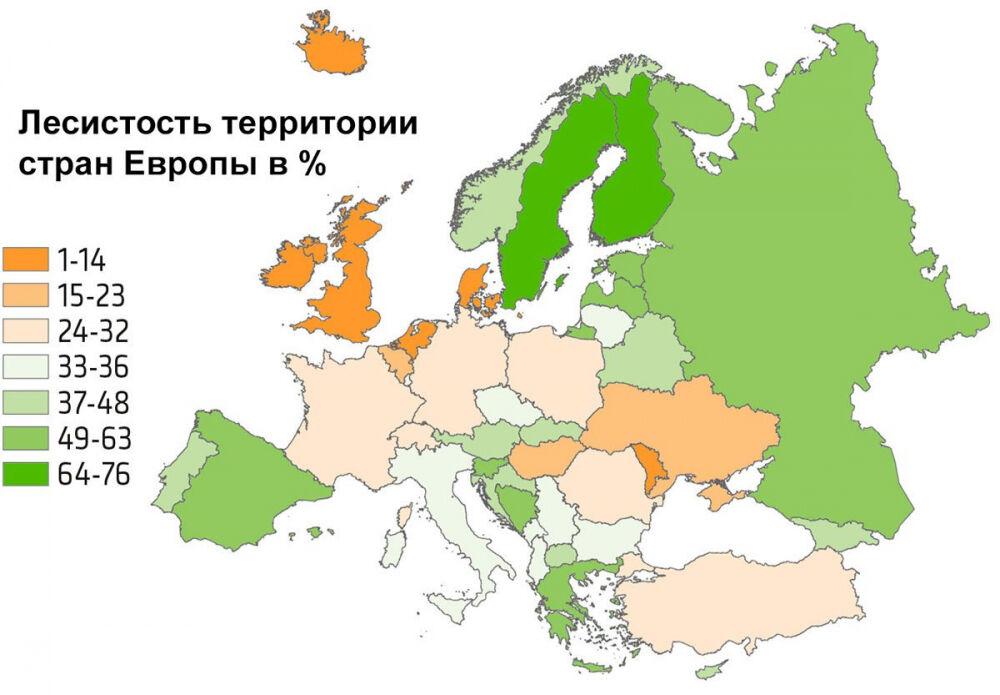 мировые порты зарубежной европы