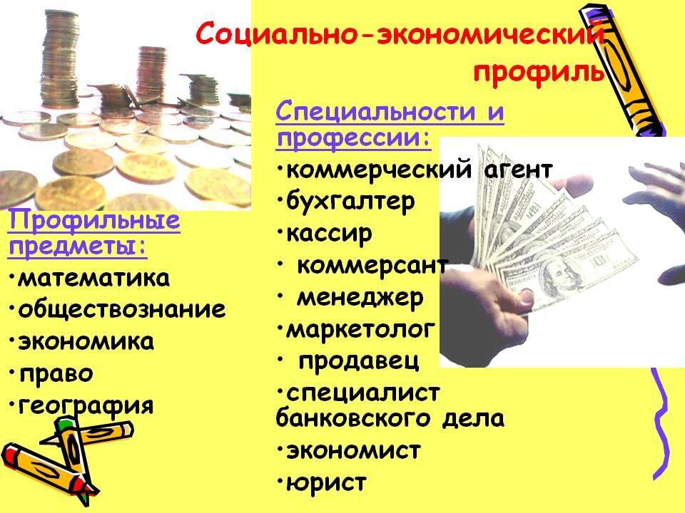 Социально-экономический профиль - Презентация 17578-15
