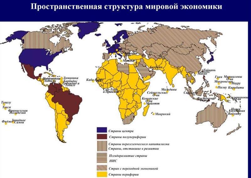 развитие международного разделения труда (главный ключ)