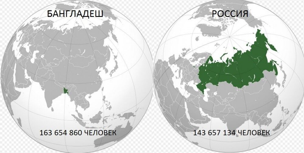 сколько жителей в россии