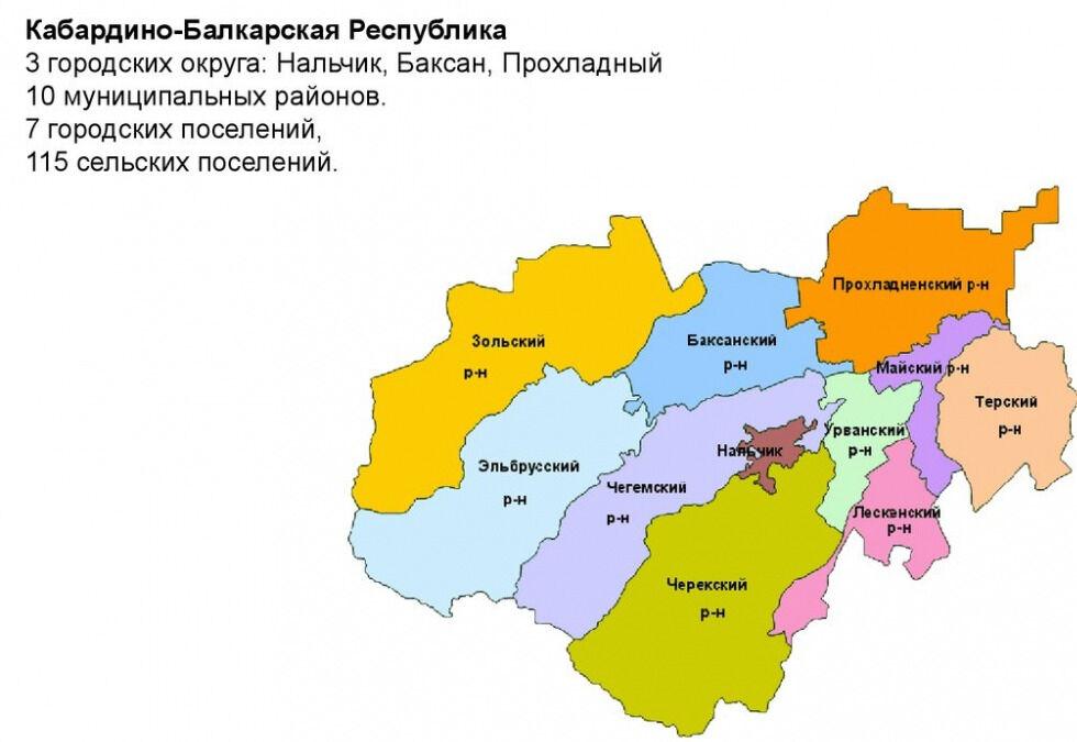 северо кавказский округ