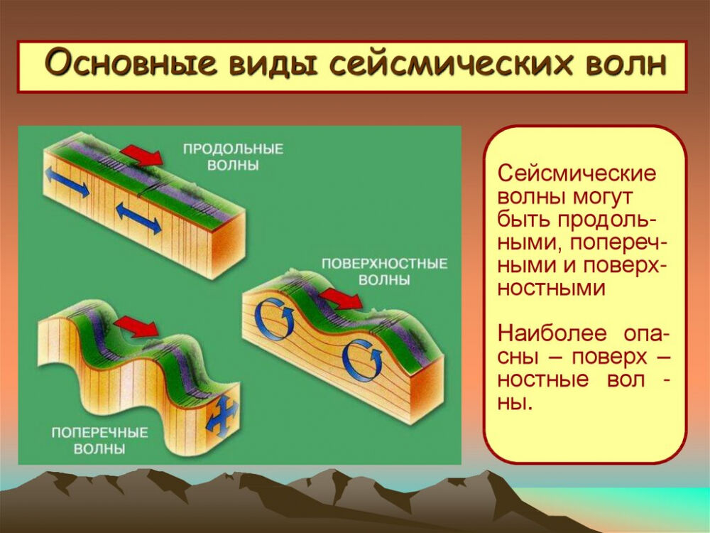 Землетрясения. Происхождение землетрясений - online presentation