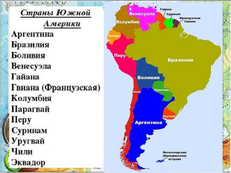 страны южной америки список (главный ключ)
