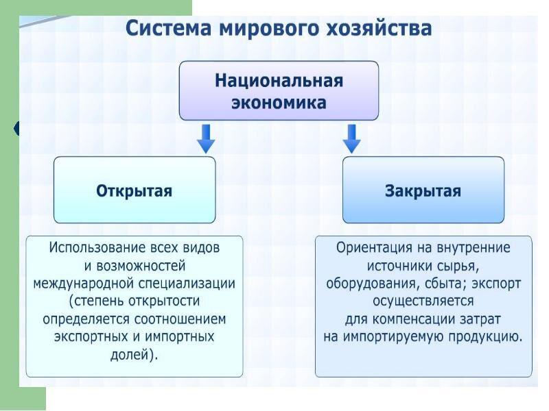 subekty-mirovogo-hozyajstva-8