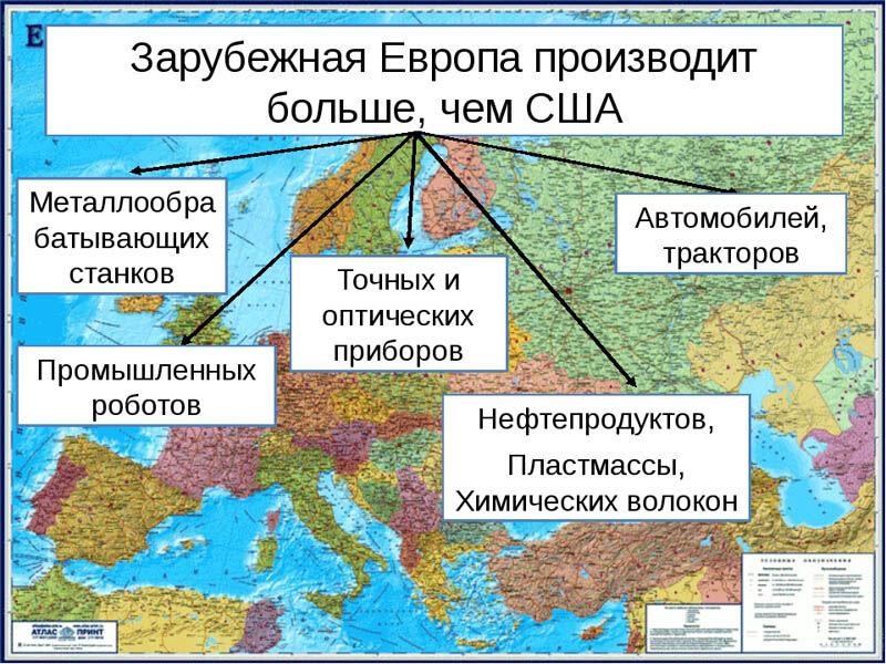 урбанизация европы (главный ключ)