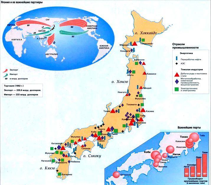 Экономика Японии — Япония — Планета Земля