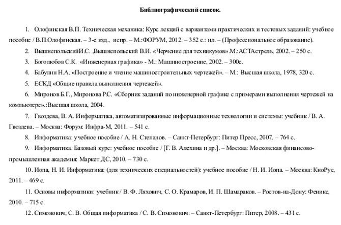 Библиографический список, пример