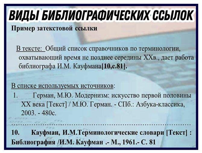 Пример библиографических ссылок