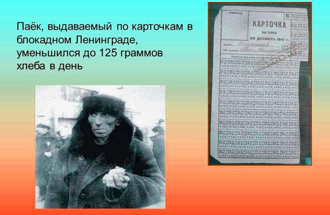Карточка на хлеб при блокаде Ленинграда