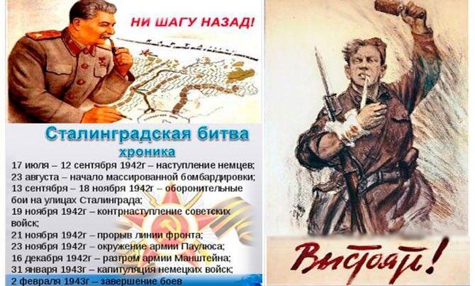 Хроника Сталинградской битвы