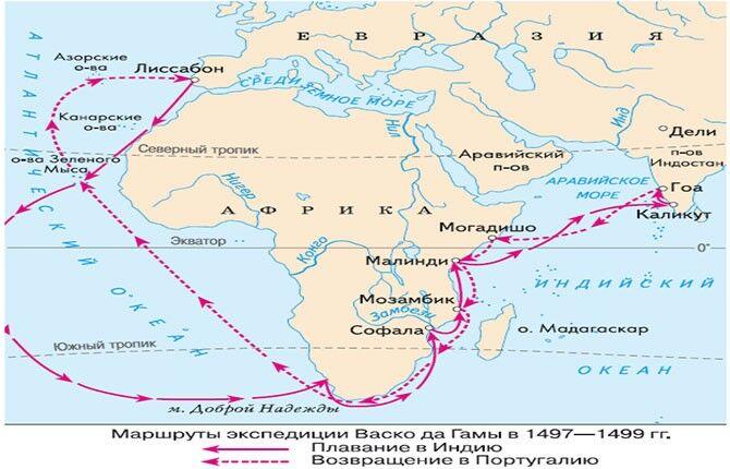 Путь Васко да Гама на карте