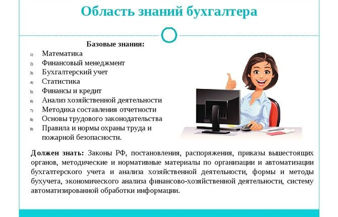 Область знаний бухгалтера
