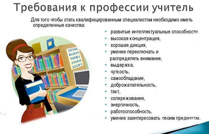Требования к профессии учитель