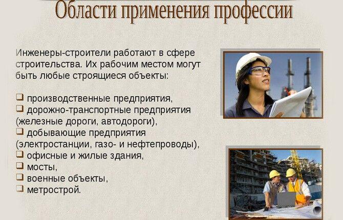 Области применения профессии инженер
