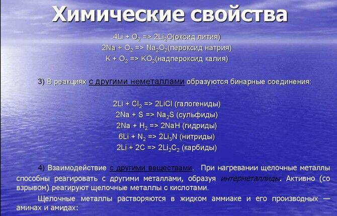 Химический свойства кальция