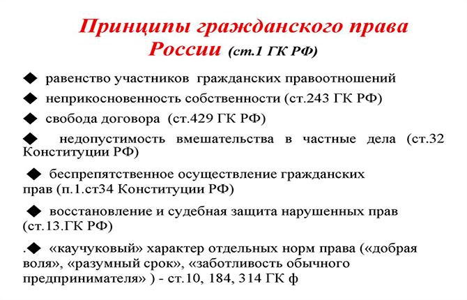 Принципы гражданского права России